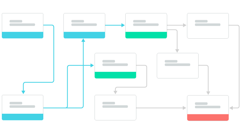 Process workflows to simplify work